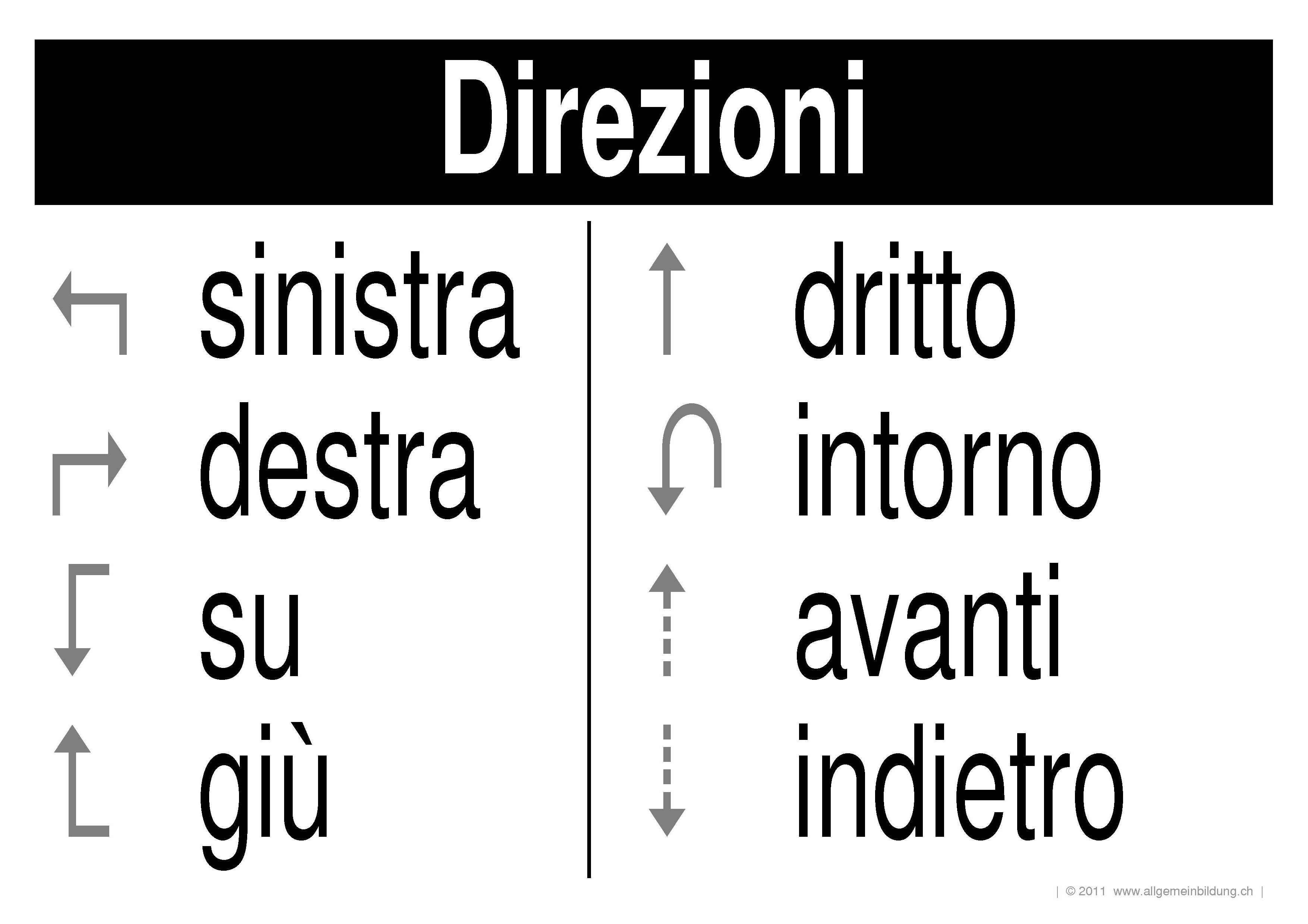 italienisch lernplakate wissensposter direzioni 8500 bungen arbeitsbl tter r tsel quiz. Black Bedroom Furniture Sets. Home Design Ideas